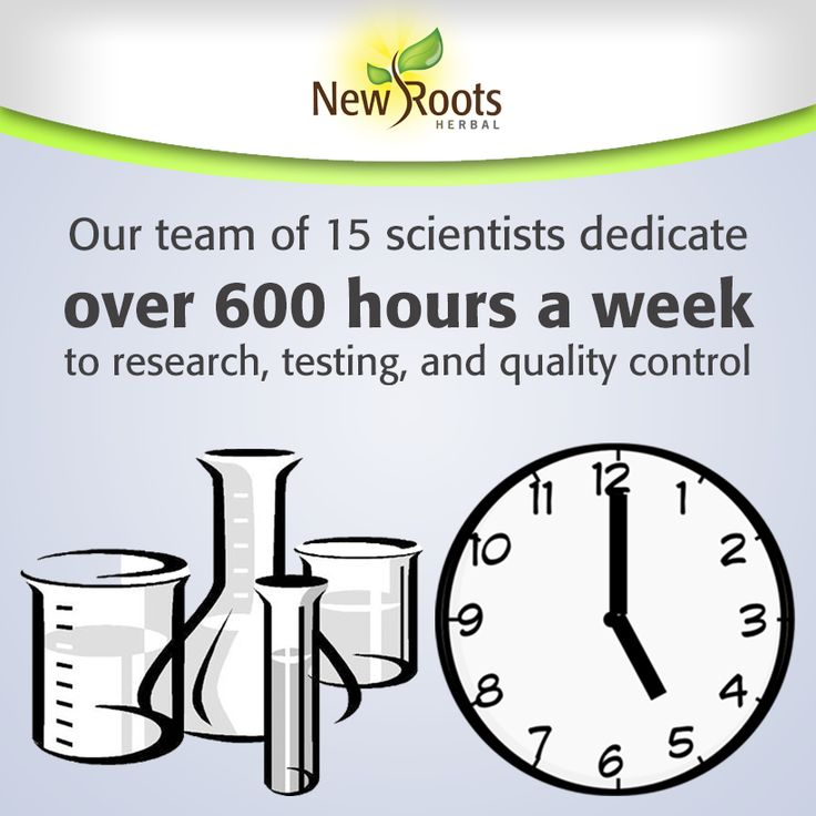 Our team of 15 scientists dedicate over 600 hours a week to research, testing, and quality control