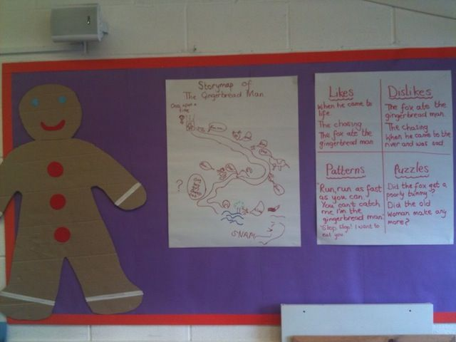 gingerbread man story map template - 12 best story mapping with pie corbett images on pinterest