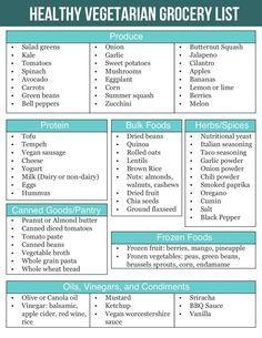 Healthy Vegetarian Grocery List | Dietitian Debbie Dishes