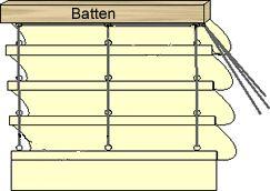 Como hacer una cortina romana