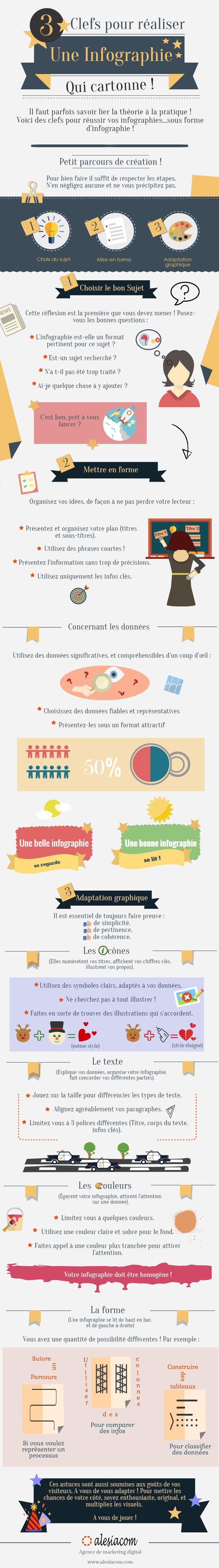 3 CLÉS pour réaliser une infographie parfaite - content marketing