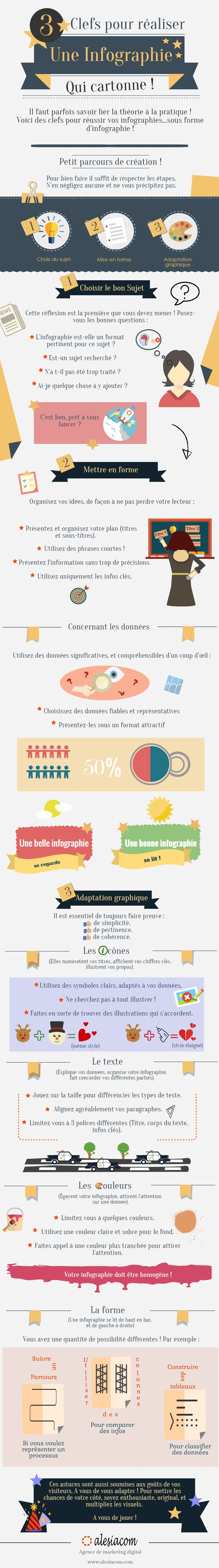 25  best ideas about cv infographic on pinterest