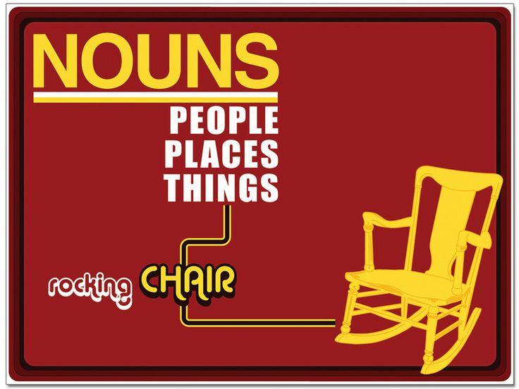 Nouns - Language Arts English Classroom Poster - Echo-Lit