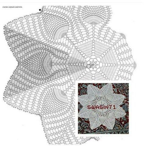 #PhotoGrid#crochet#crocheting#yarn#handmade#craft #أعمالي#hook #Stitch #غرزة# #كروشيه#خيوط#خيط#أشغال#أعمال#يدوية#باترون#باترونات#جميل#doily#صنارة#سنارة#napkin#مفرش #learn#مفرشي#أعمالي#doily