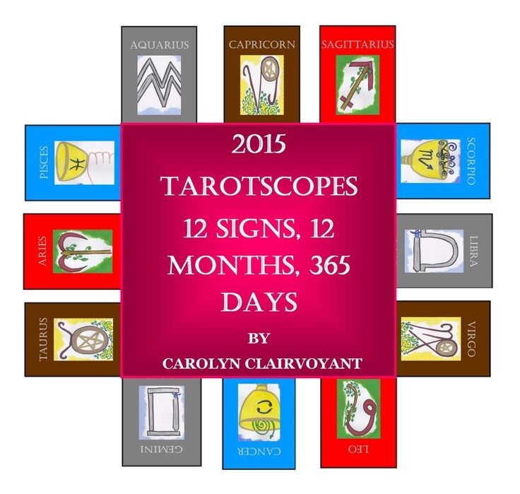 http://carolynclairvoyant.bigcartel.com/product/2015-tarotscopes-out-now-buy-direct-from-lulu  Also available on Kindle - www.amazon.com.au