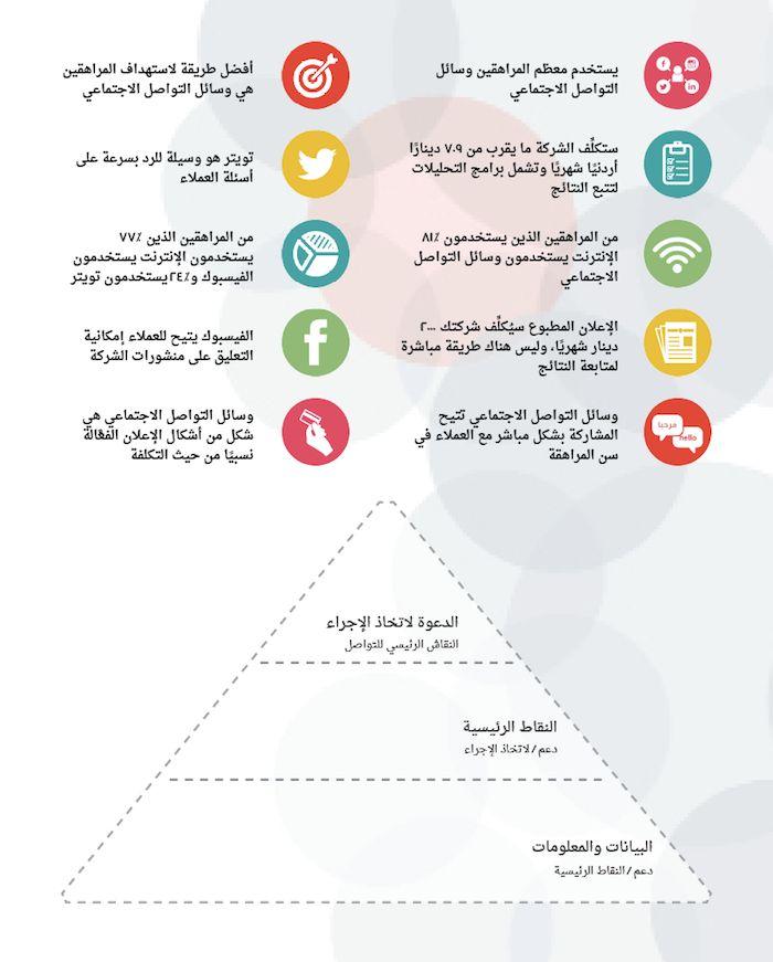 يرجى تسجيل الدخول أو التسجيل إدراك Education Map Map Screenshot
