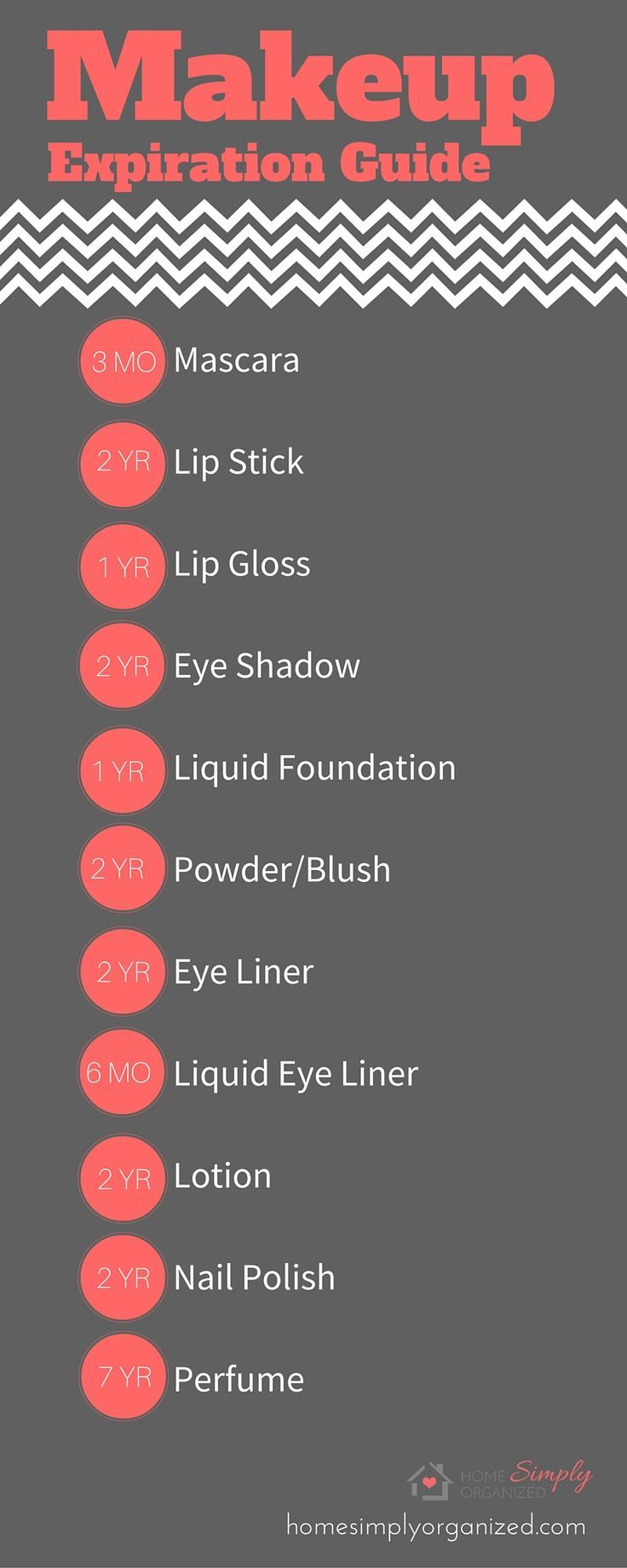 Makeup Expiration Guide- Organize and Declutter your makeup and toiletries