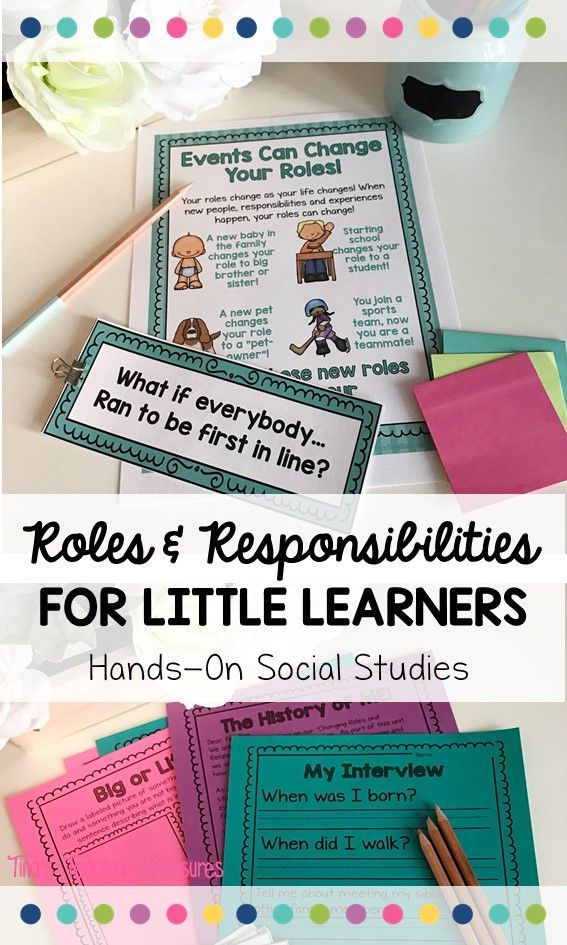 "This is a complete unit all about 'Changing Roles and Responsibilities"" for the new Ontario #socialstudies curriculum.  It's also great for any Canadian elementary classroom. This full unit includes hands-on activities, poems, passages, and a final project. Grade for Grade 1 in Canada, but  works for any first or second grade classroom easily."