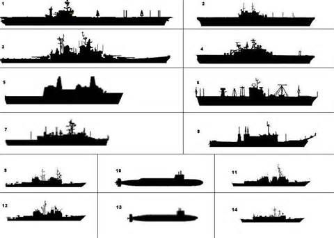 Navy Ship Silhouette Class of us navy ship from