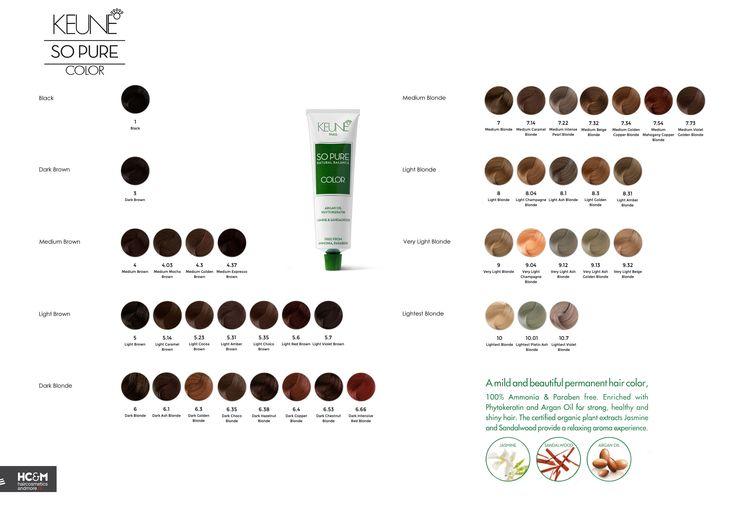 Keune So Pure Color Shade Palette 2015 Color Charts
