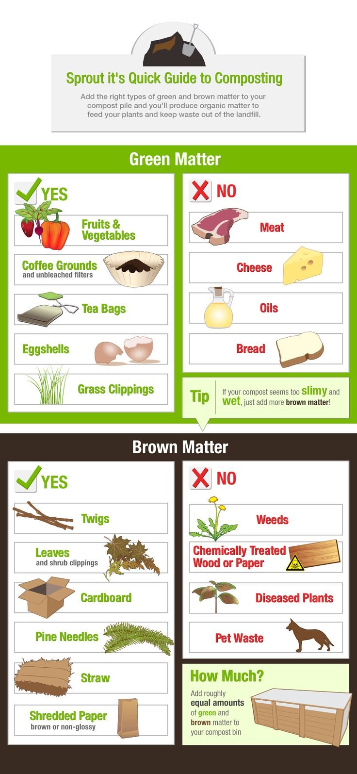 Easy visual reference for what you can and can't toss into your compost pile   Sprout it's Quick Guide to composting