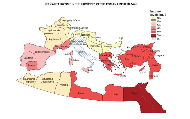 Per capita GDP in Roman times, according to Angus Maddison (1990 PPP dollars)