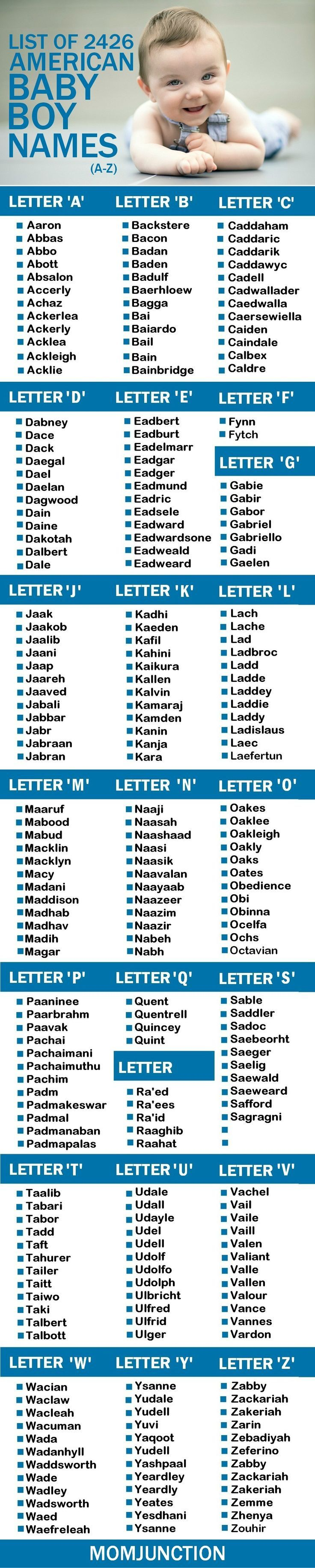 Boy Baby Names Beginning with the letter K - Babies Online