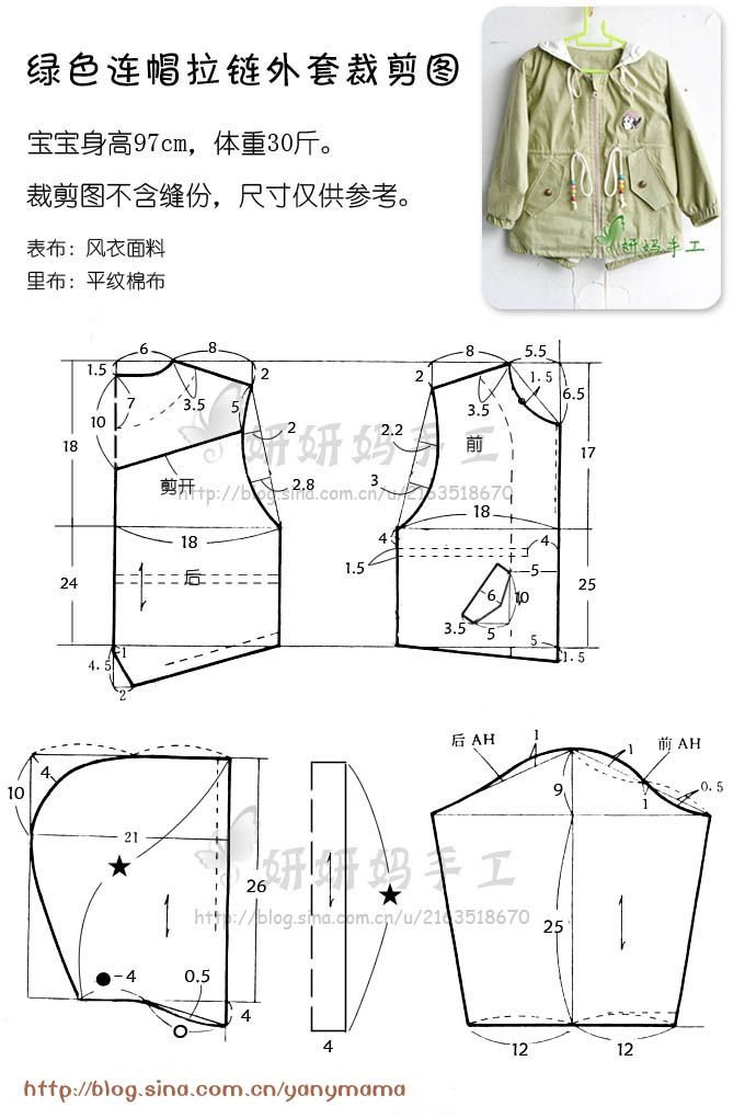 http://blog.sina.com.cn/s/blog_9e794f4d0101bfj3.html