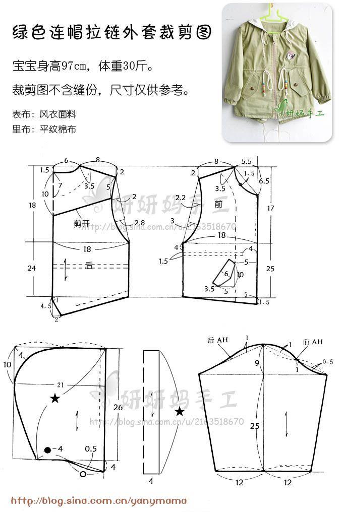 http://blog.sina.com.cn/s/blog_9e794f4d0101bfj3.html: