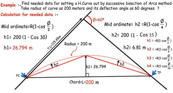 How to make calculation with successive bisection of Arcs