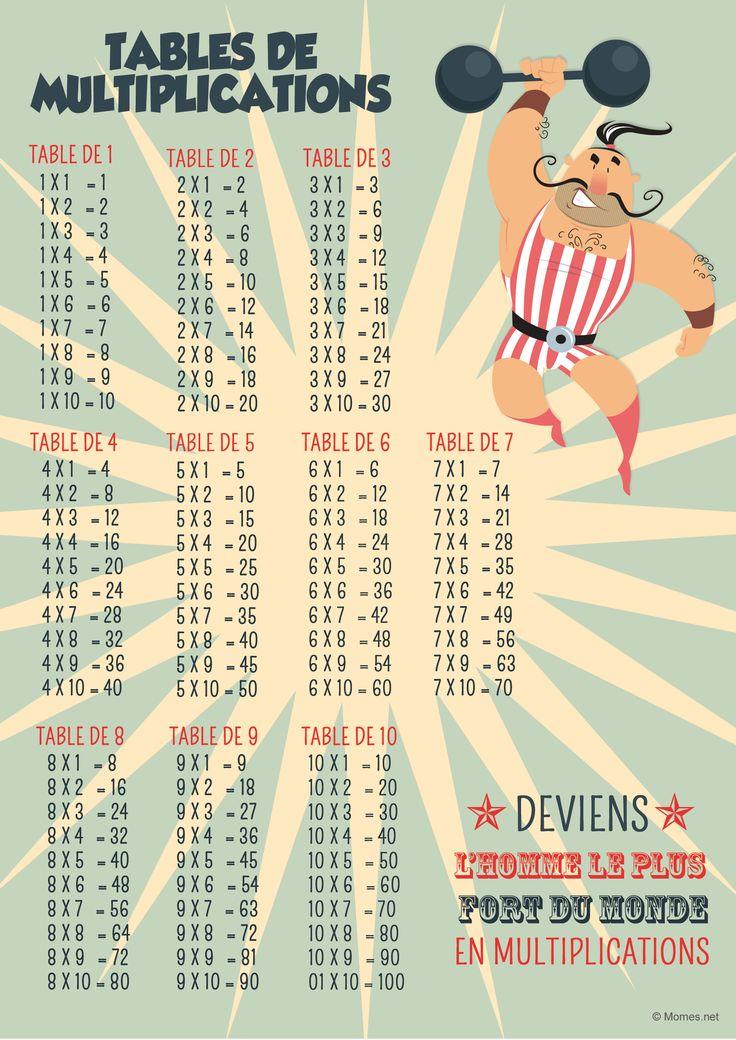 Révisez vos tables de multiplication facilement grâce à ce poster à imprimer sur le thème du cirque !