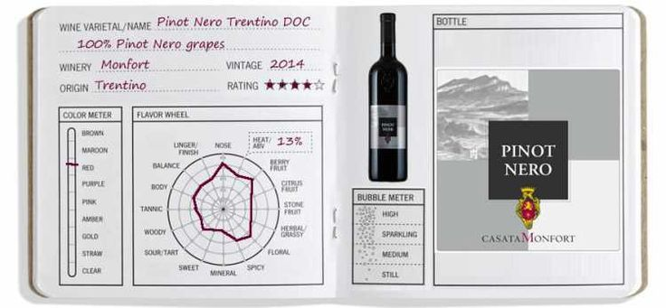Wine Journal: Pinot Nero