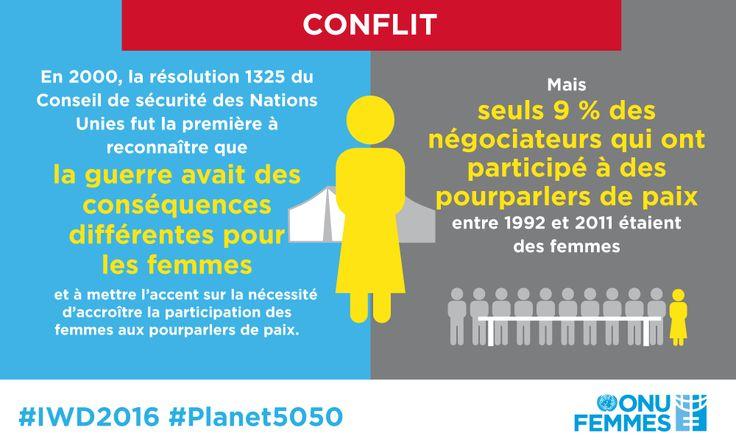 8 mars – Journée internationale de la femme. Le thème de 2016 est « Planète 50-50 d'ici à 2030 : Franchissons le pas pour l'égalité entre les sexes ». Découvrez les 10 infographies réalisées par ONU Femmes. Pour en savoir + sur cette Journée, cliquez ici !