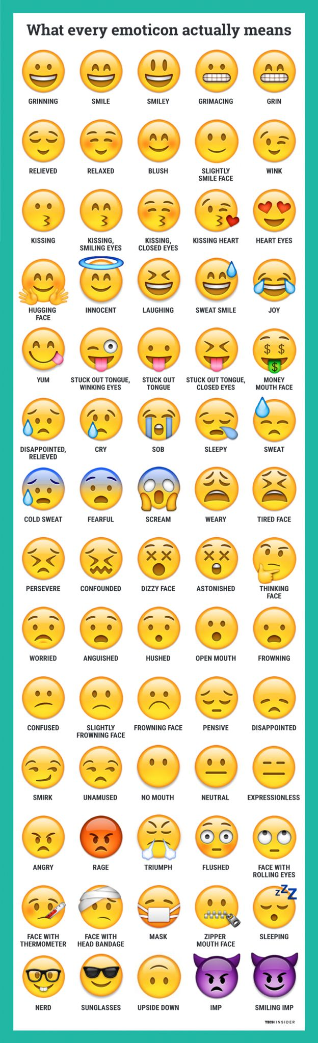 what exactly all the different emojis actually mean. | i wanna learn