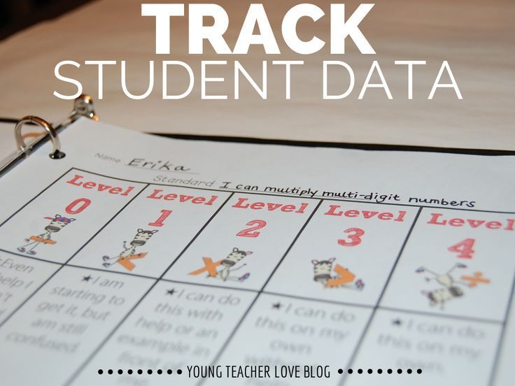 Research shows that when students track their own learning ...