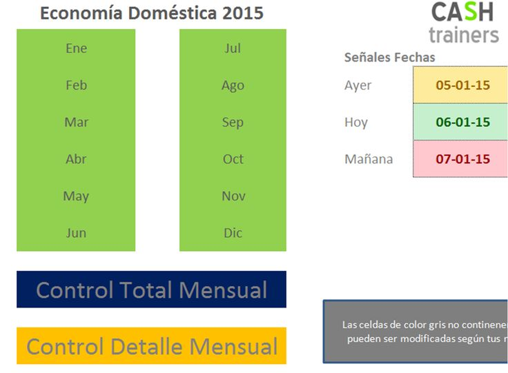 17 mejores ideas sobre econom a dom stica en pinterest - Economia domestica consejos ...
