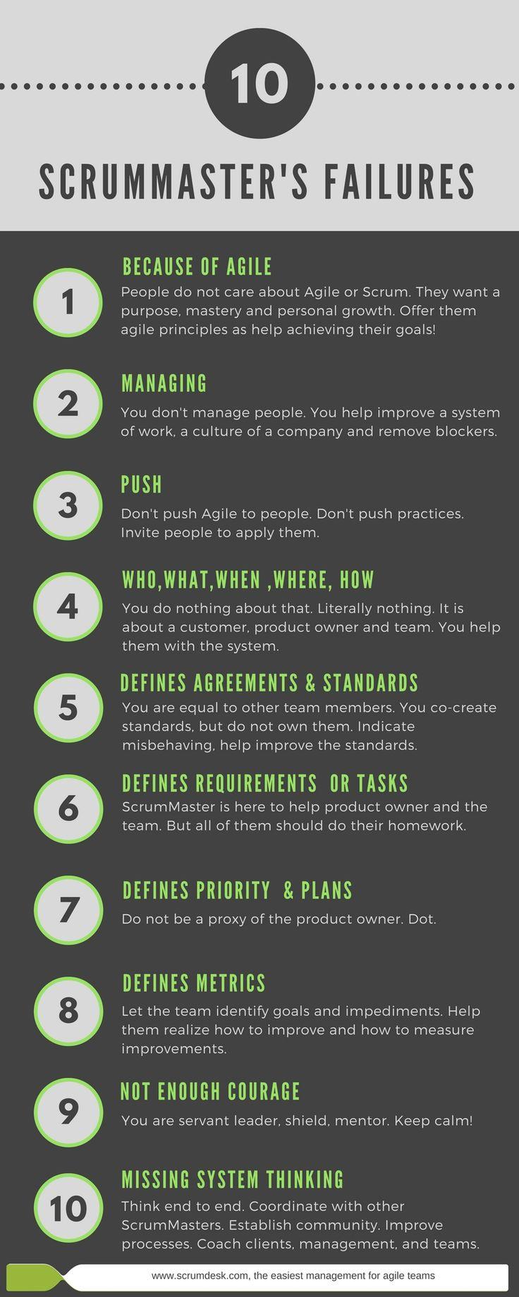 scrumdesk scrum scrummaster failure problem definition agile coaching