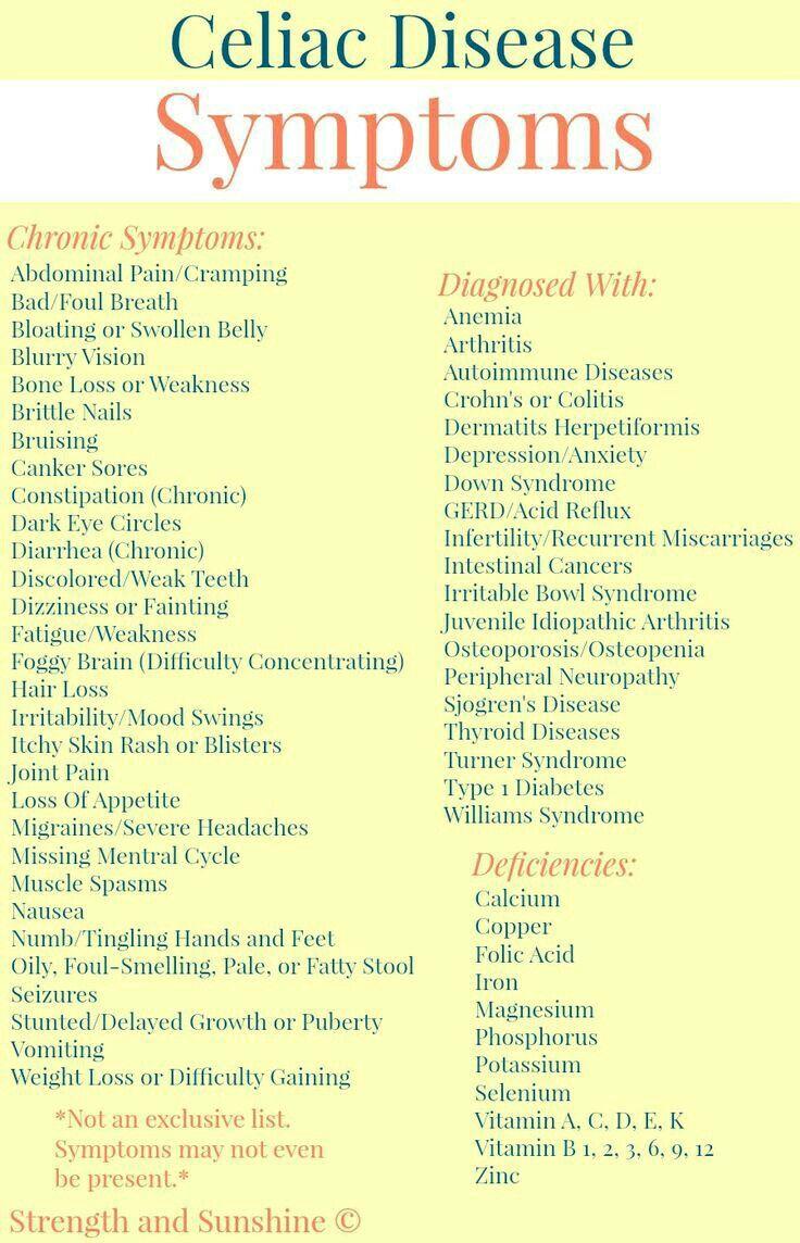 Pin by Wendi Clark on Celiac | Celiac disease symptoms ...