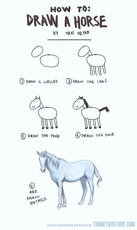 how to draw a horse - Twitter Search