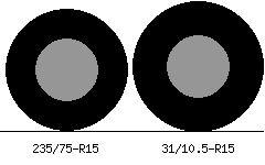 235/75r15 vs 31/10.5r15 Tire Comparison Side By Side