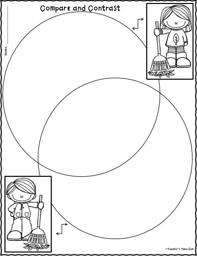 Free Fall Compare and Contrast Venn Diagram