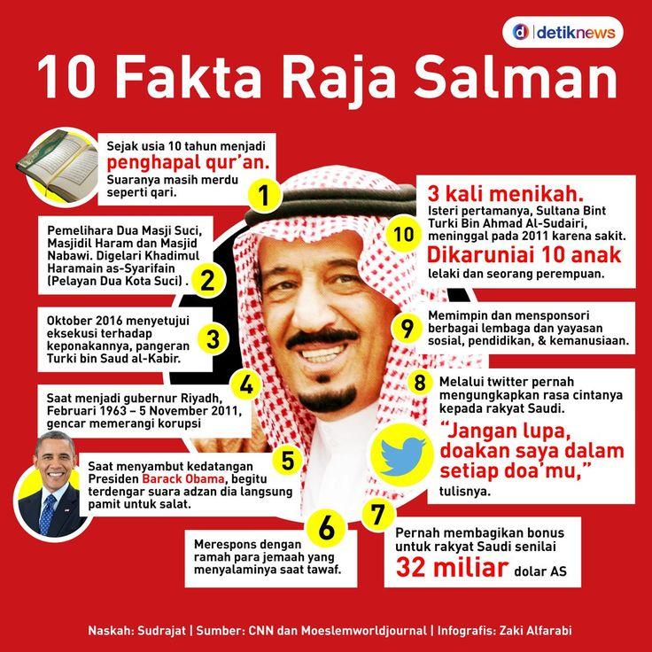 10 Fakta tentang Raja Salman