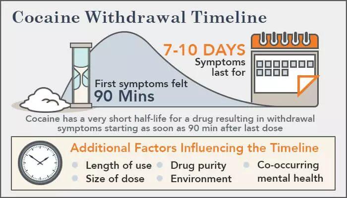 phentermine withdrawal headaches birth