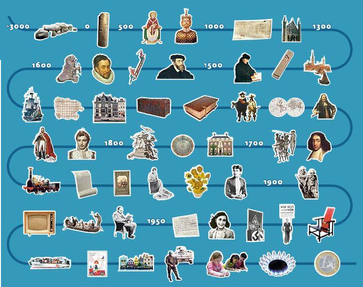 Canon over de geschiedenis van Nederland