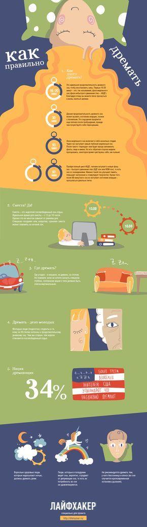 ИНФОГРАФИКА: Как правильно дремать?