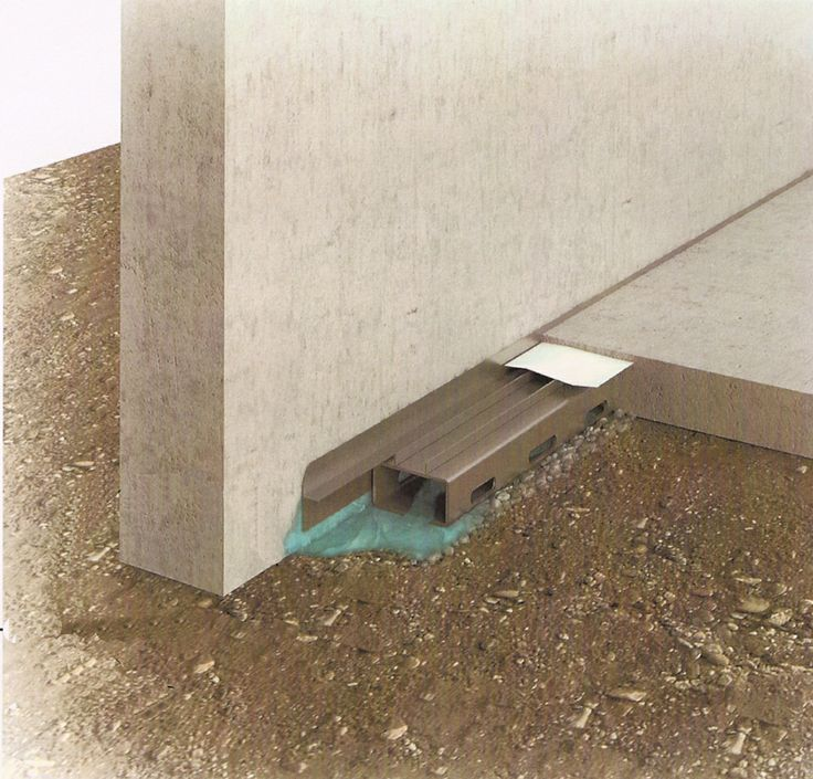 12 Best Images About Animated Water Leak And Prevention On