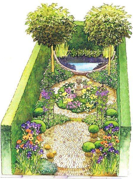 small long narrow garden with a circular theme