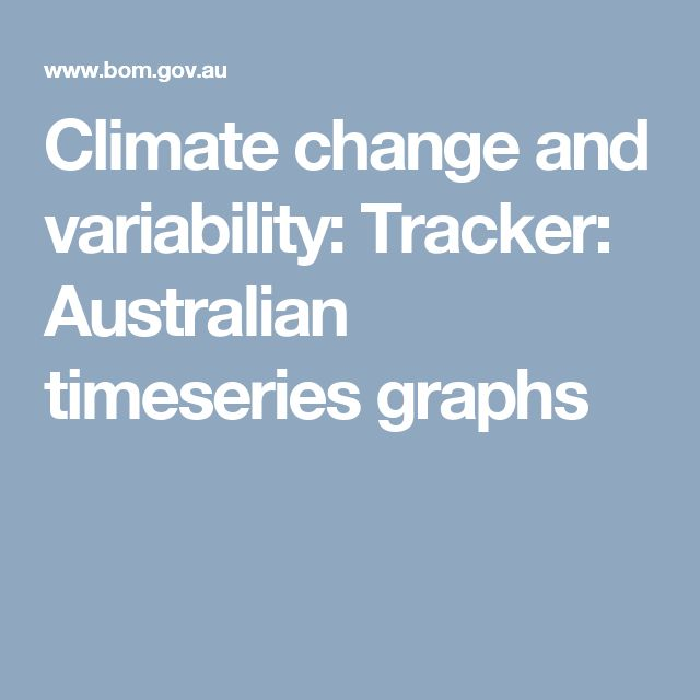 Climate change and variability: Tracker: Australian timeseries graphs