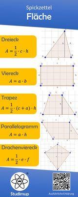Mathe Spickzettel – Studimup.de  # Mathematik