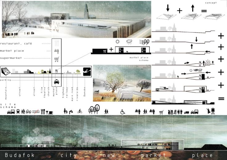 Market Place Budafok Ideas For Architectural