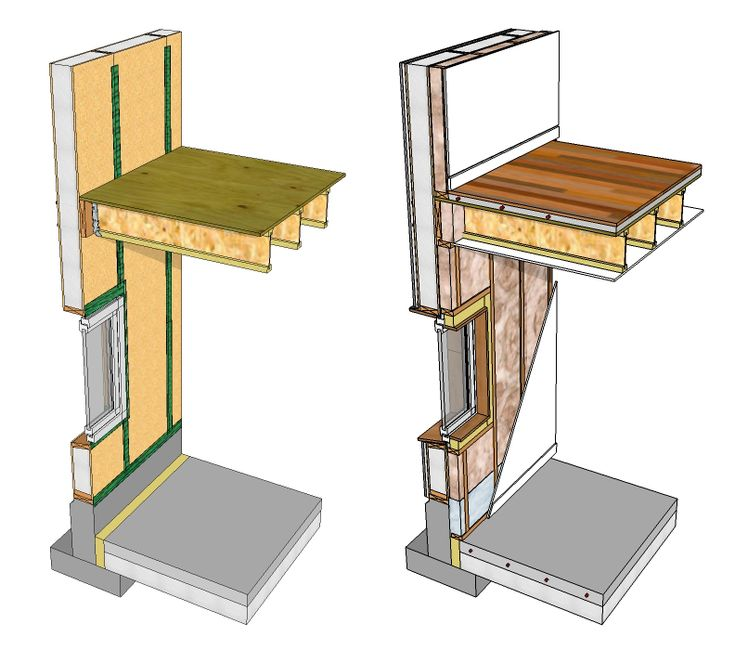 Wood Insulated Panels : Images about structural insulated panel on pinterest