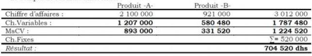 Epreuve corrigé de la comptabilité analytique