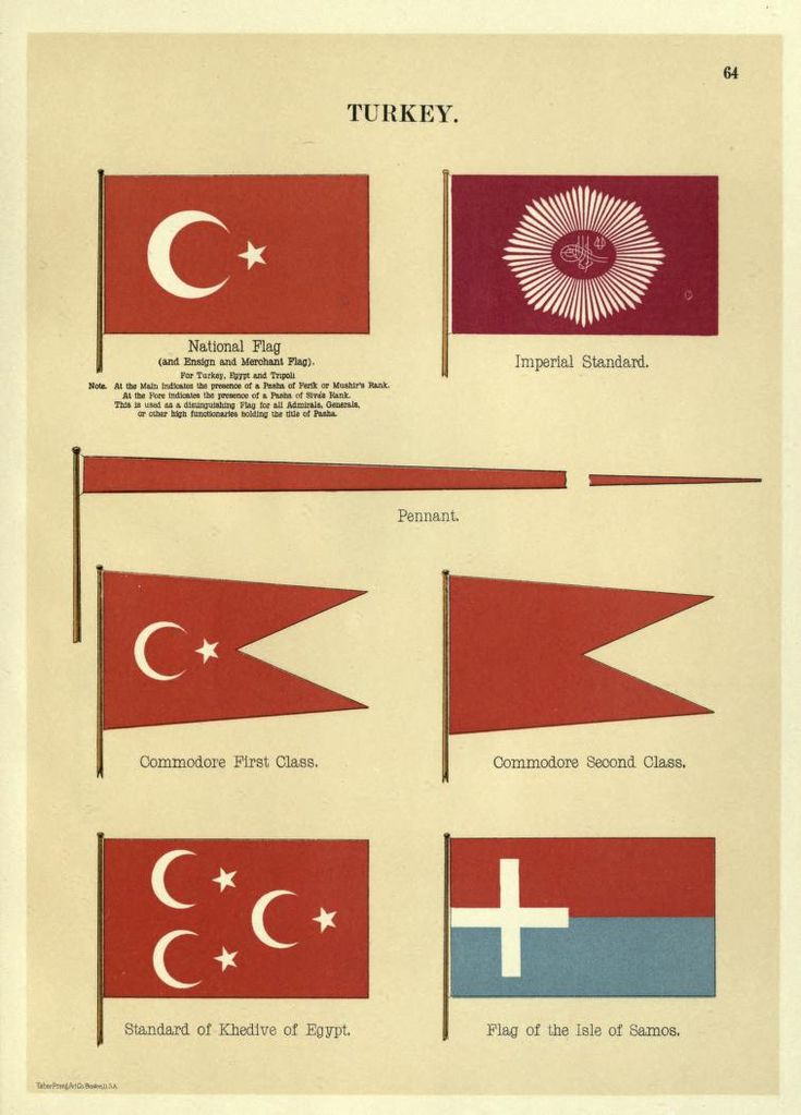 10 best programes images on pinterest radios barcelona and flags of maritime nations printed by authority 1899 httpsarchive fandeluxe Choice Image