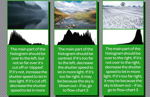 Free photography cheat sheet: master every aspect of landscape photography