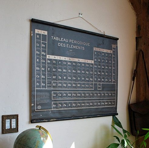 Not only does it look good as walla art, but it never hurts to study the Periodic table. The Sideshow Sign Co. is bringing typography off the page and into your home and antiquing it just right.