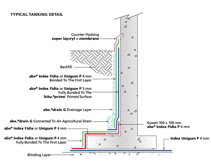 tanking retaining walls methodology a b e construction chemicals