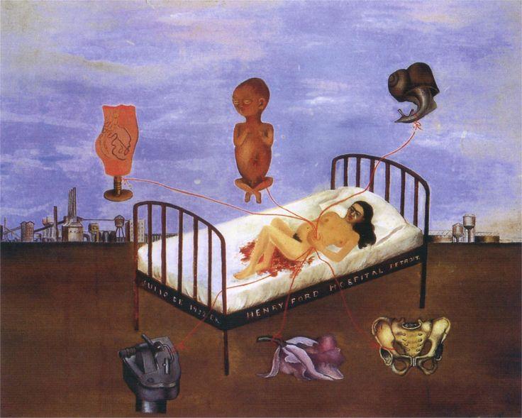 Фрида Кало. Больница Генри Форда (Летающая кровать). 1932 г. Место нахождения: Мексика. Коллекция Долорес Ольмедо Мехико () Стиль (направление) изобразительного искусства: Сюрреализм.