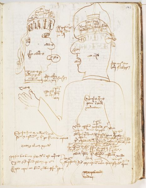 Albertus Magnus and Aristotle, student notes from 1481-1486, [UPPSALA UNIVERSITY LIBRARY, BILD:7147]