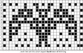 Bildergebnis für mosaic knitting patterns Possible halloween/jersey devil sock