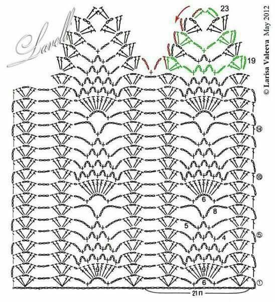 Mejores 36 imágenes de cortinas de crochet en Pinterest | Cortinas ...